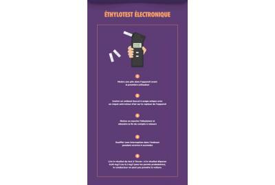 Comment utiliser un éthylotest électronique ?
